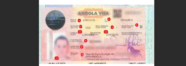 angola-visa-validation-period